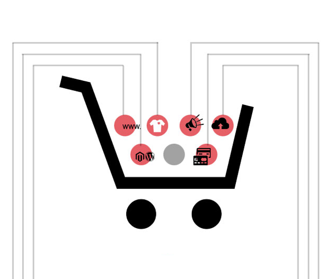 Guide to setting up your Online Store